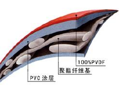 膜材系列1